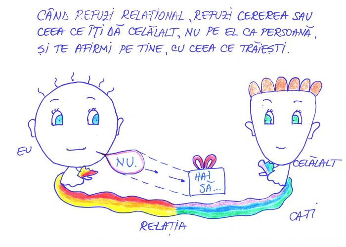 refuz relational